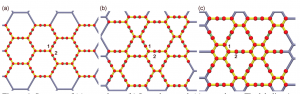 Graphyne Oxidation: Insights From a Reactive Molecular Dynamics Investigation