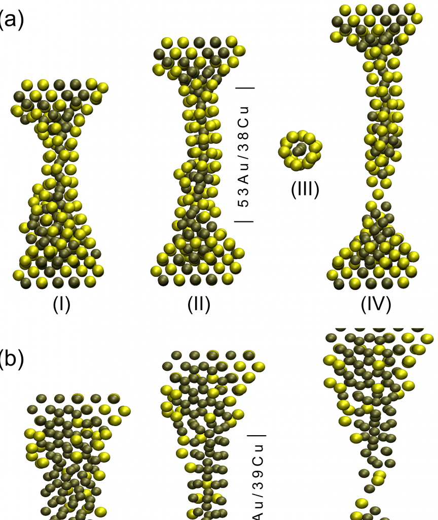Surface effects on the mechanical elongation of AuCu nanowires: De-alloying and the formation of mixed suspended atomic chains