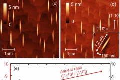 """""""Fabrication and Optical Properties of Strain-free Self-assembled Mesoscopic GaAs Structures."""" Nanoscale Research Letters (Print), v. 12, p. 61, 2017."""
