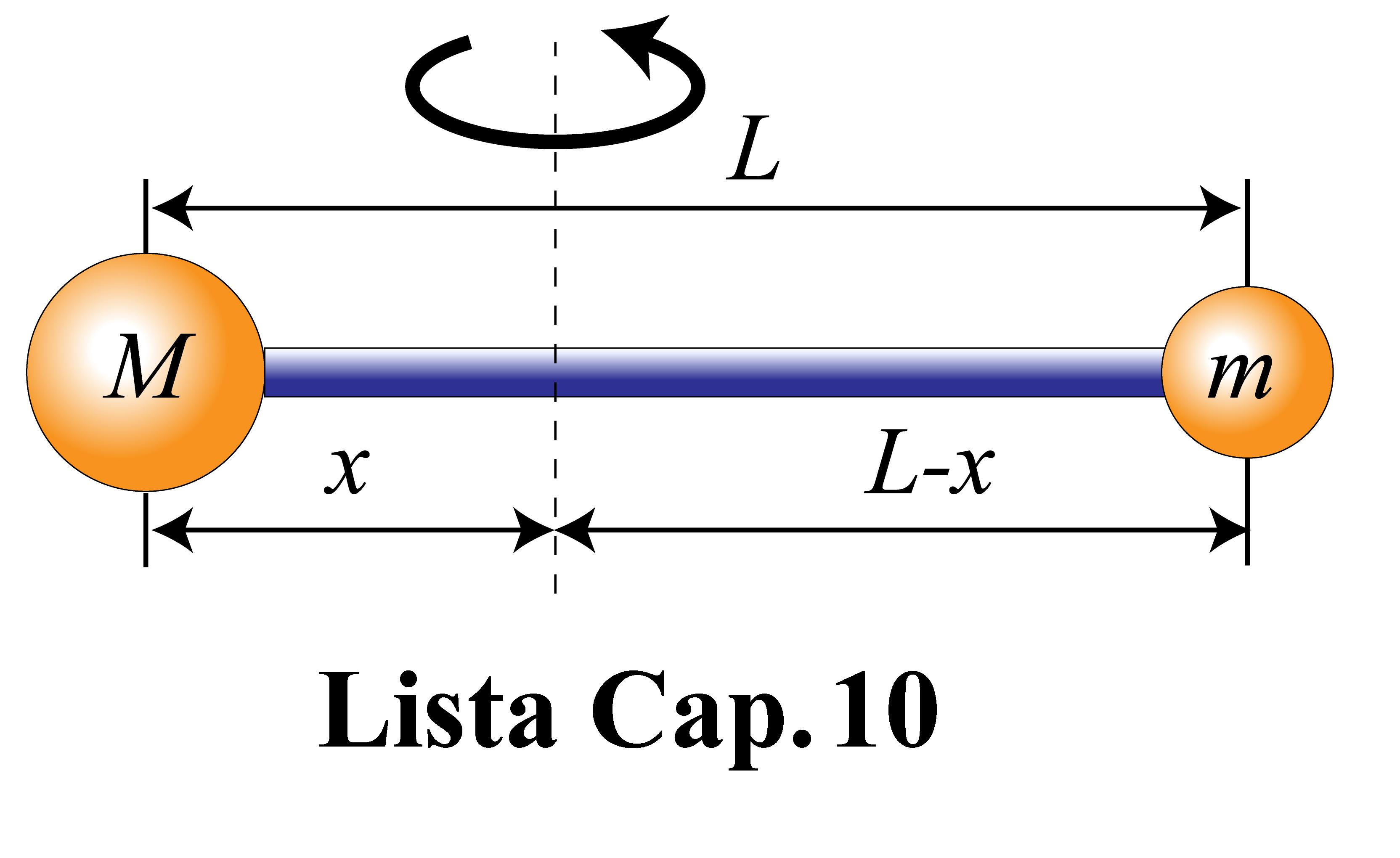lista_cap10