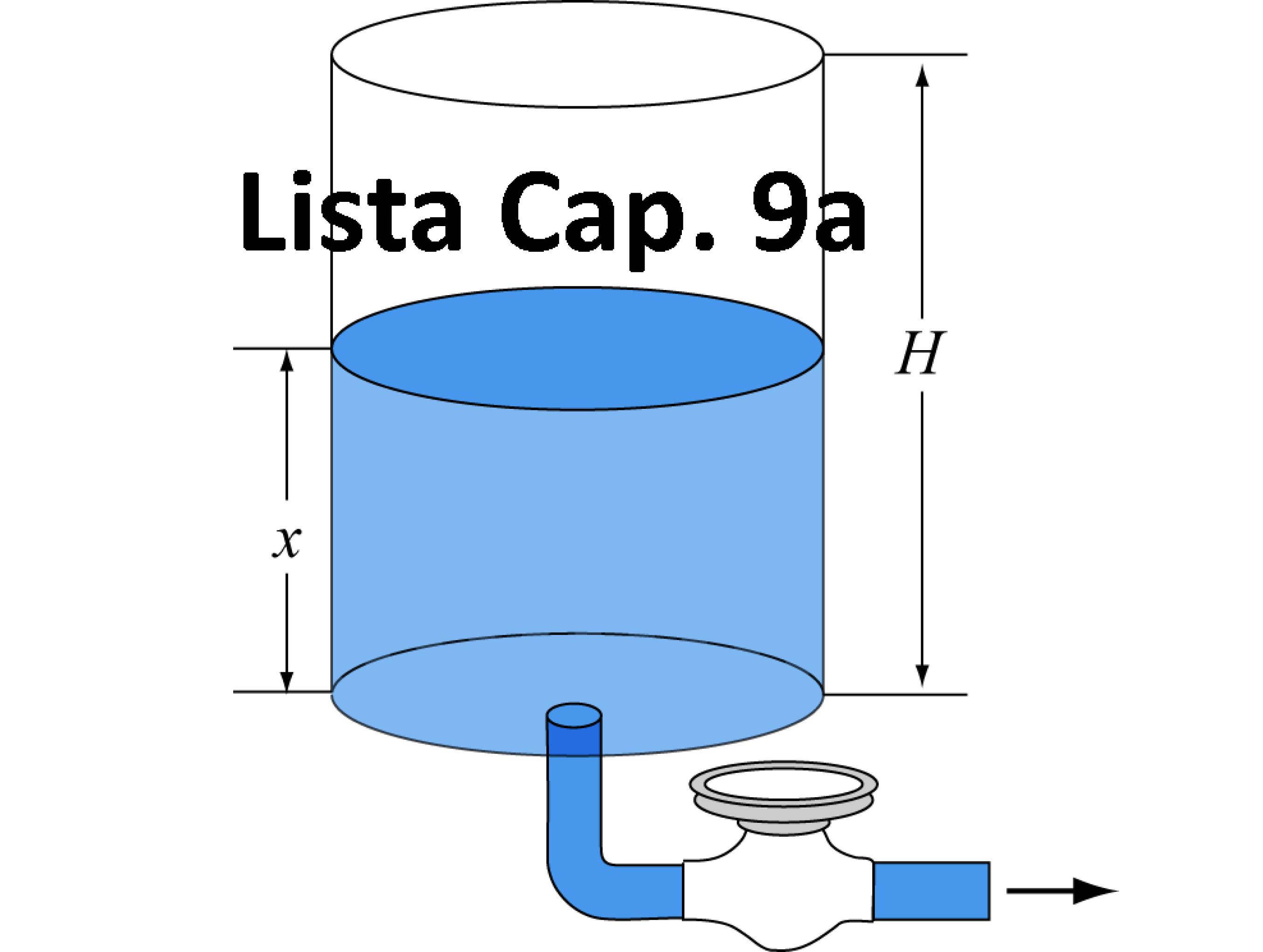 lista_cap9a