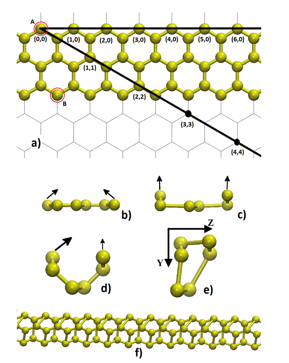 Novel Semiconducting Silicon and Germanium Nanotubes