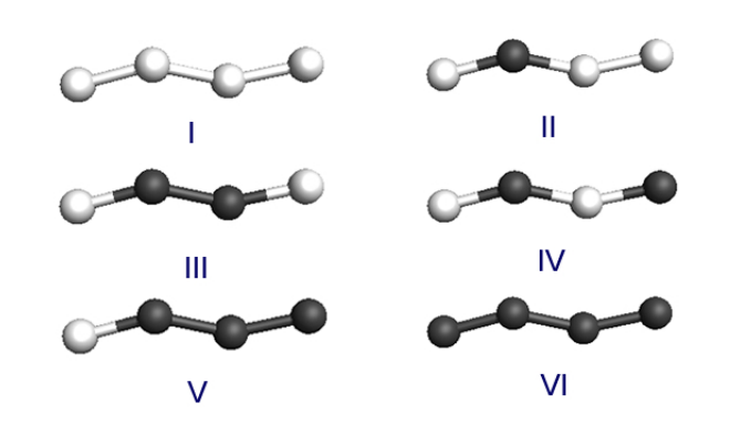 Species Fractionation in Atomic Chains from Mechanically Stretched Alloys