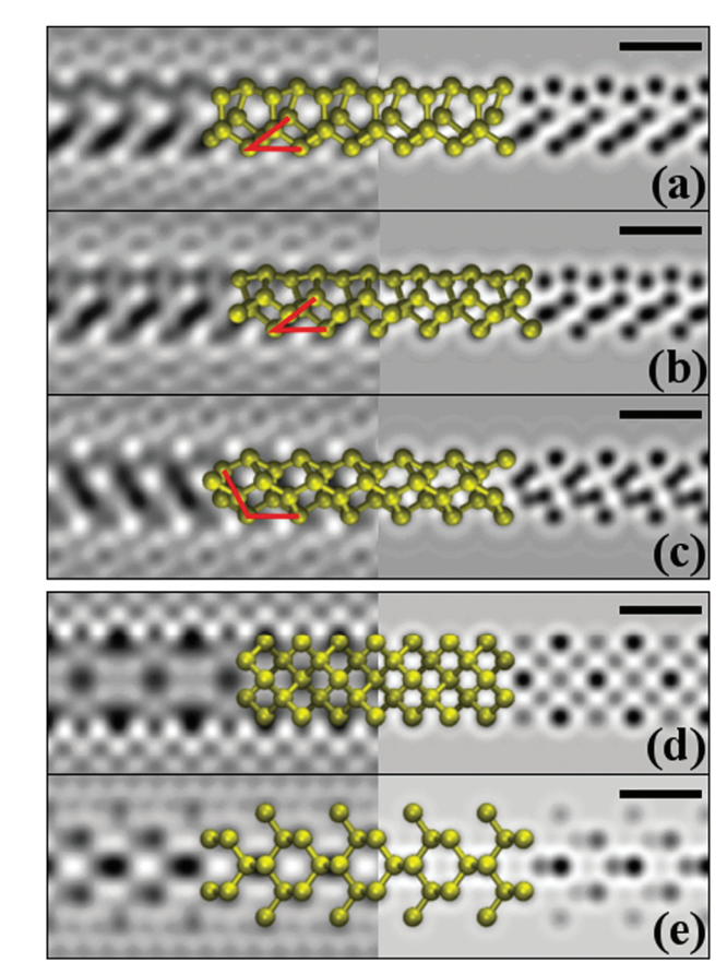 One-dimensional silicon and germanium nanostructures with no carbon analogues