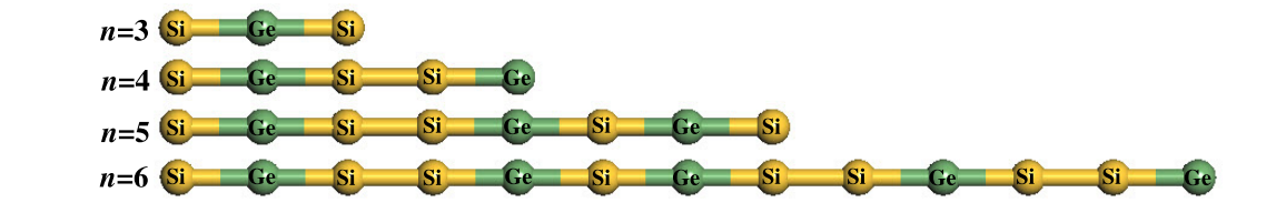 Electronic properties of Fibonacci and random Si--Ge chains