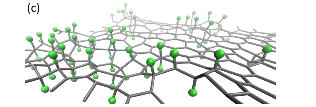 Graphene to graphane: a theoretical study