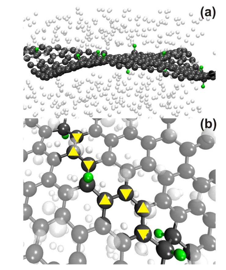 Graphene to graphane: the role of H frustration in lattice contraction