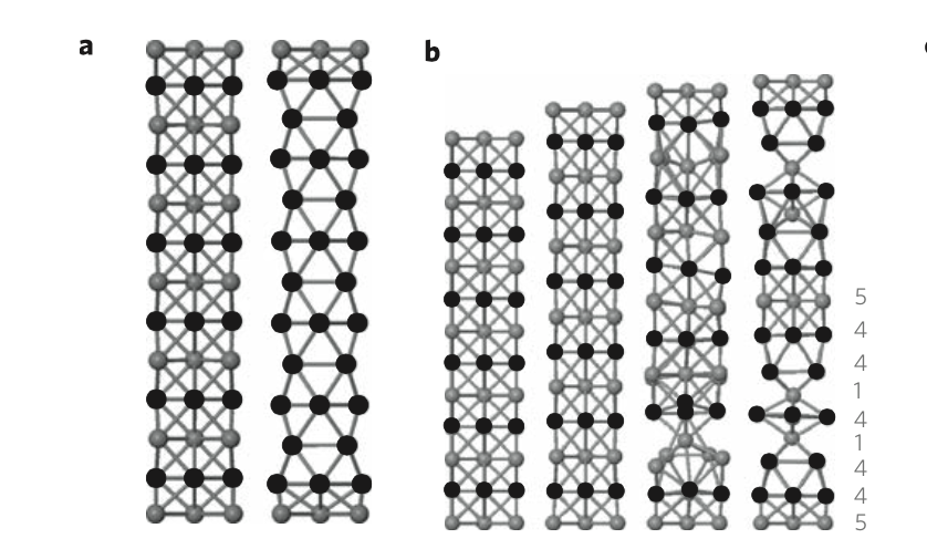 Observation of the smallest metal nanotube with a square cross-section