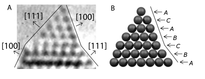 Is Small Perfect? Size Limit to Defect Formation in Pyramidal Pt Nanocontacts