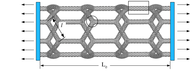 Atomistic simulations of the mechanical properties of'super'carbon nanotubes