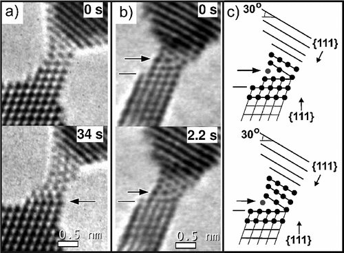 Mechanical deformation of nanoscale metal rods: when size and shape matter