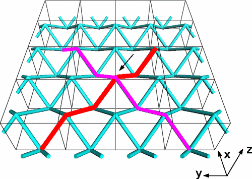 Modeling the auxetic transition for carbon nanotube sheets