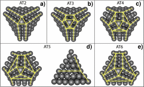 Size limit of defect formation in pyramidal Pt nanocontacts