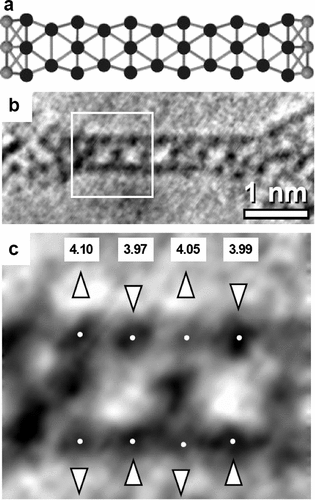 Intrinsic Stability of the Smallest Possible Silver Nanotube