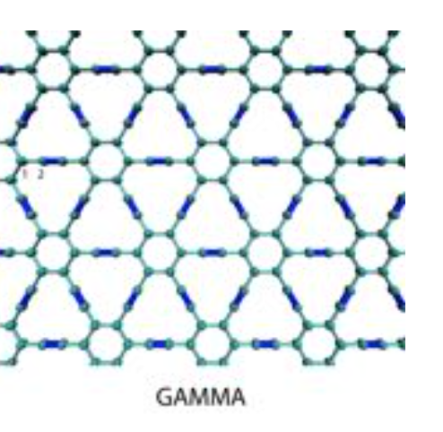 Site dependent hydrogenation in Graphynes: A Fully Atomistic Molecular Dynamics Investigation