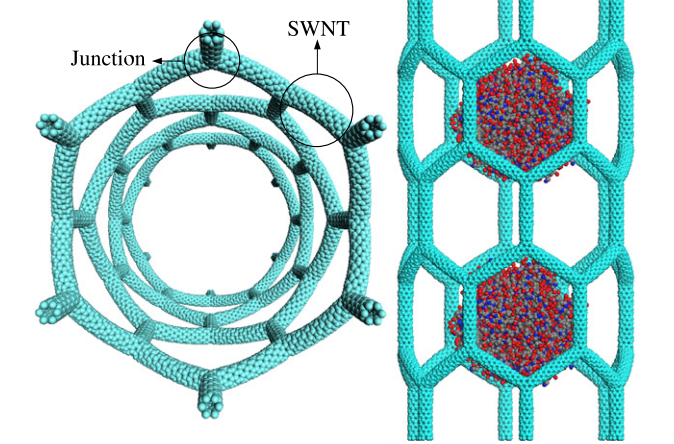 Geometric and electronic structure of carbon nanotube networks:'super'-carbon nanotubes