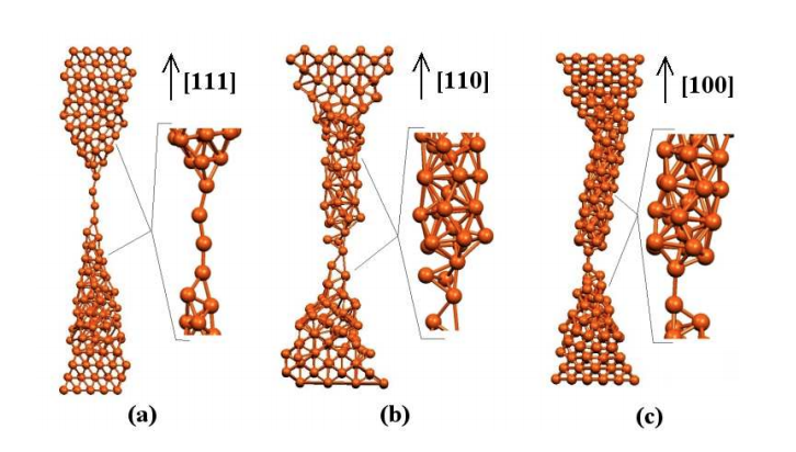 On the Formation of Copper Linear Atomic Suspended Chains