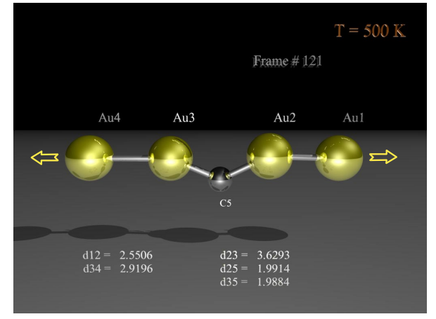 Contaminants in suspended gold chains: An ab initio molecular dynamics study