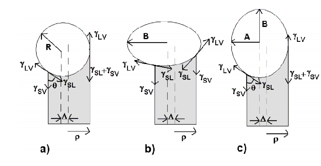 Binormal nanohelices