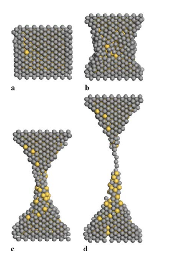 Computer simulations of gold nanowire formation: the role of outlayer atoms