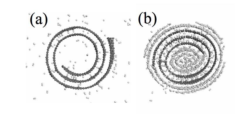 Hydrogen Storage in Carbon Nanoscrolls: A Molecular Dynamics Study