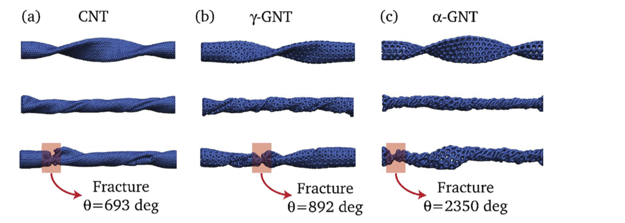"Torsional ""superplasticity"" of graphyne nanotubes"