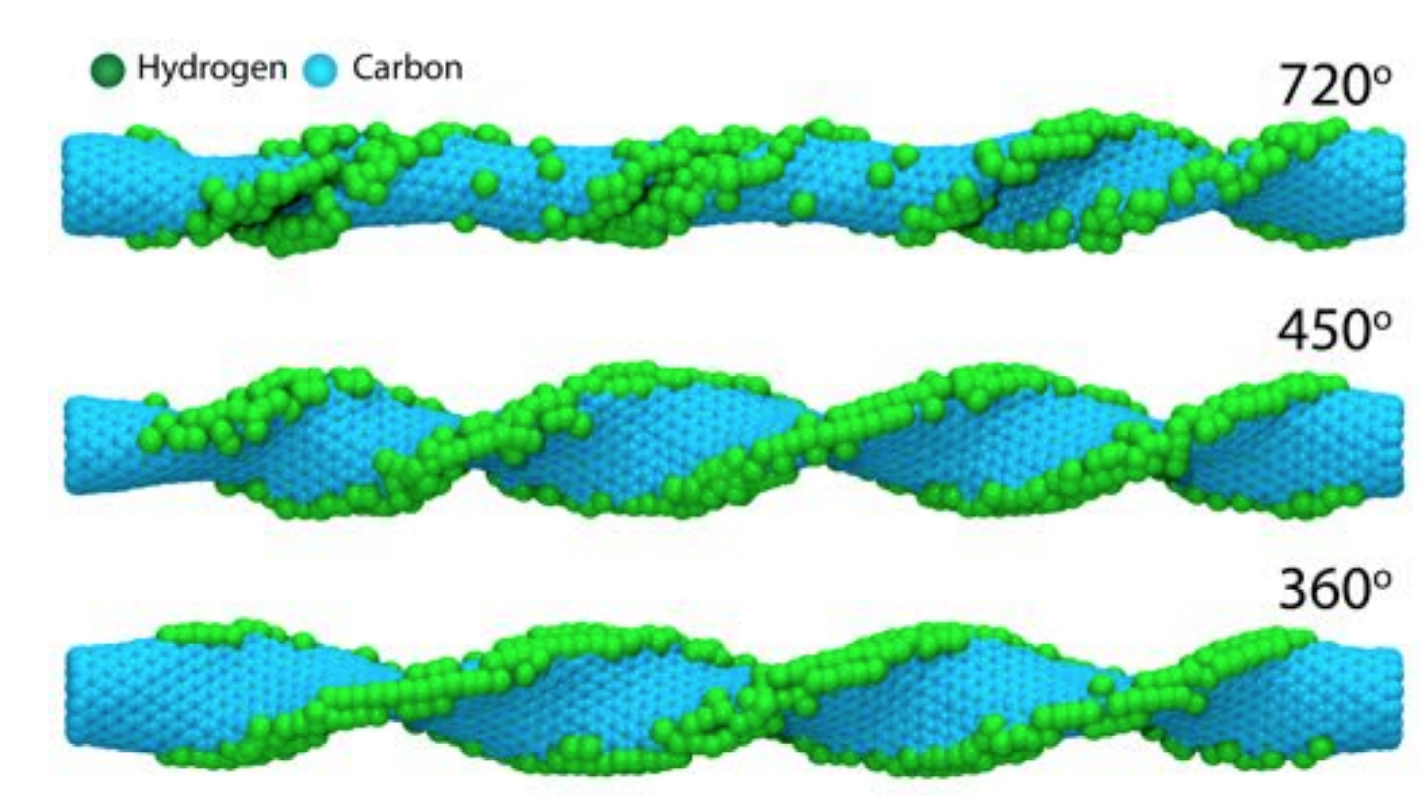 Hydrogenation Dynamics of Twisted Carbon Nanotubes
