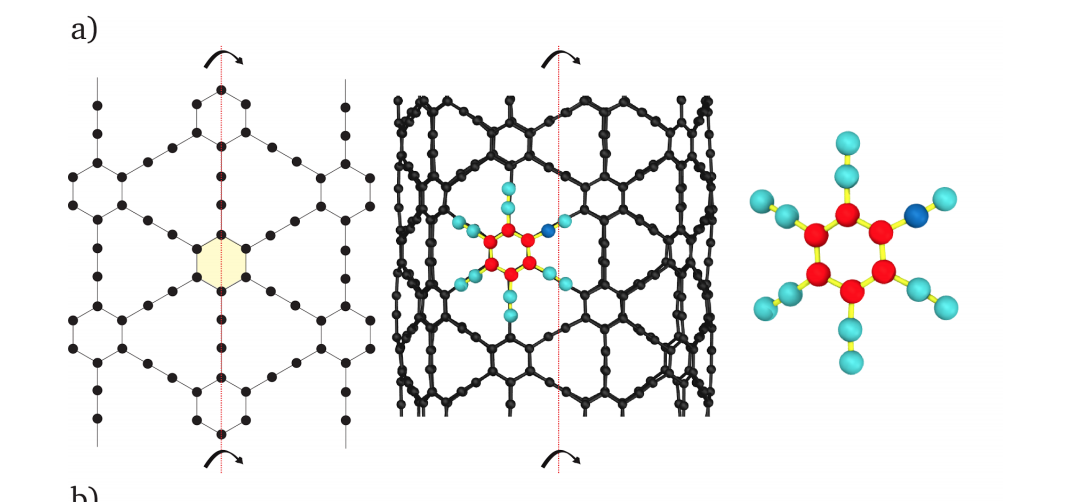 "Torsional ""Superplasticity"" of Graphyne Nanotubes"
