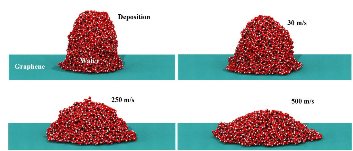 Nanodroplets Impacting on Graphene