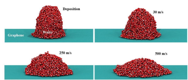 Nanodroplets Impacting on Graphene