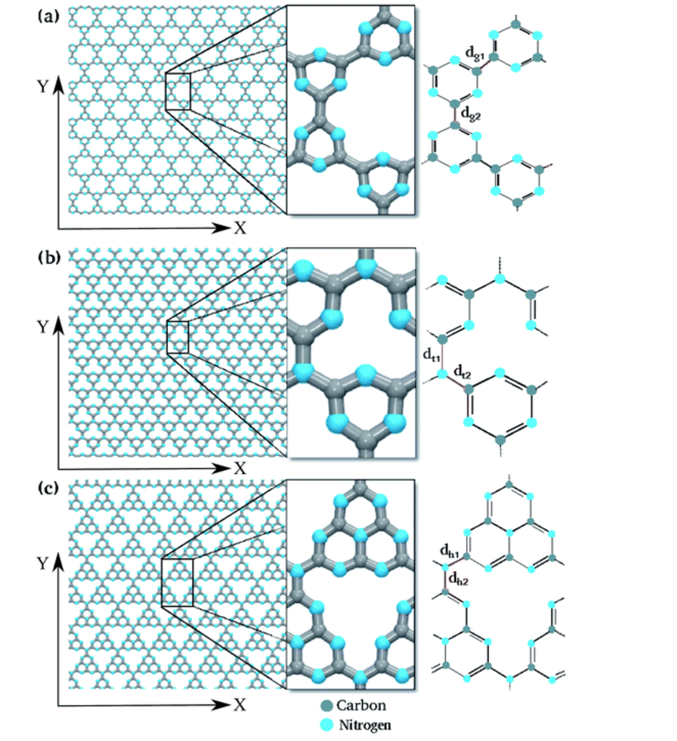 Mechanical and structural properties of graphene-like carbon nitride sheets