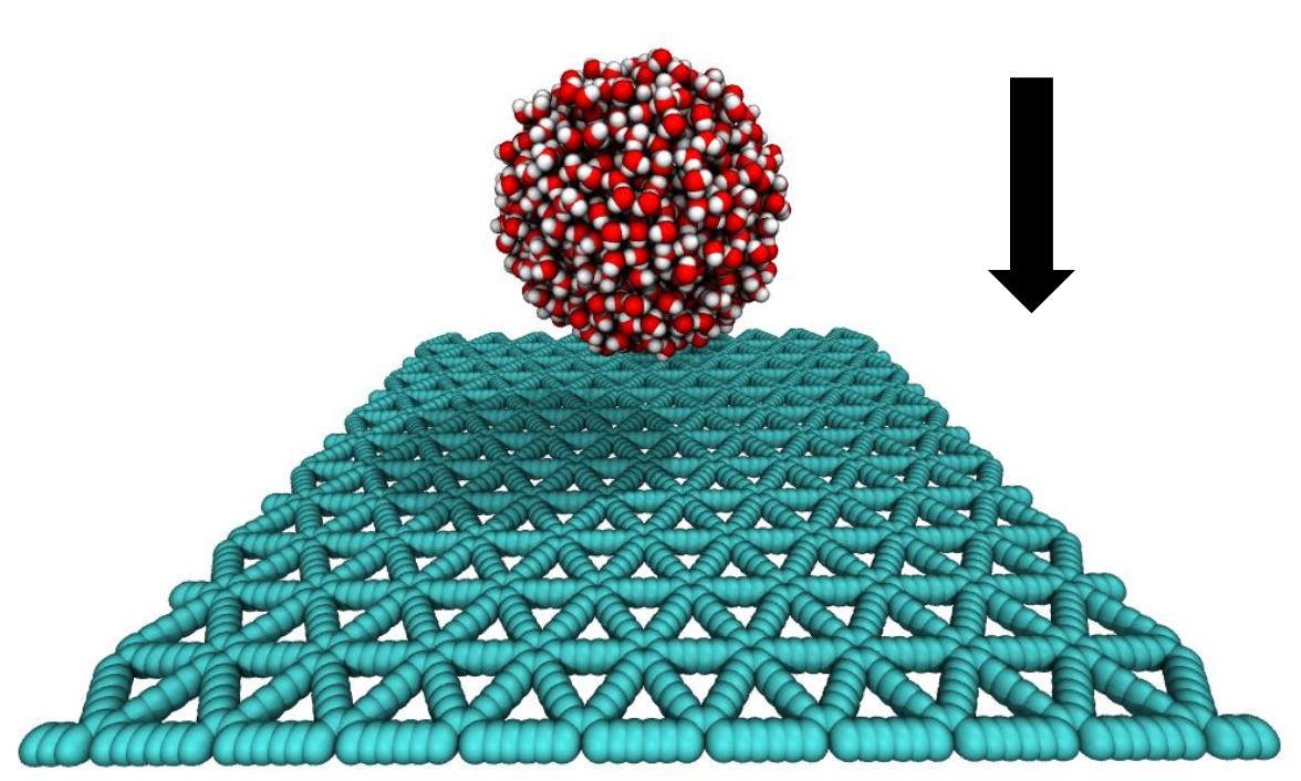 Nanodroplets Behavior on Graphdiyne Membranes