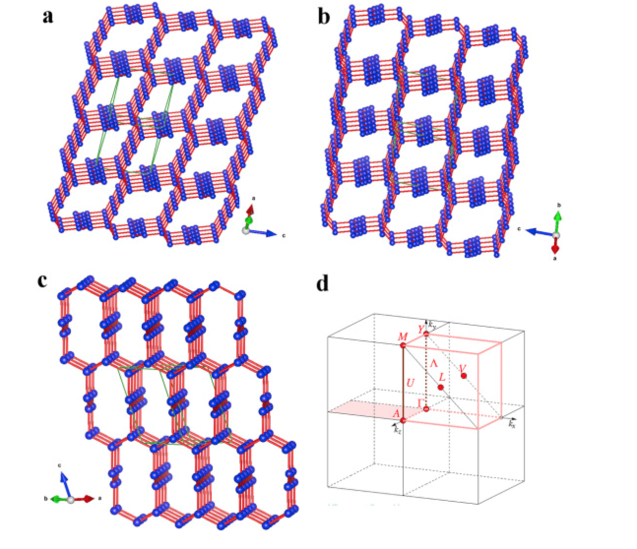 Unprecedented mechanical response of the lattice thermal conductivity of auxetic carbon crystals