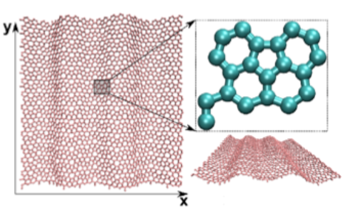 Mechanical Properties of Phagraphene Membranes: A Fully Atomistic Molecular Dynamics Investigation