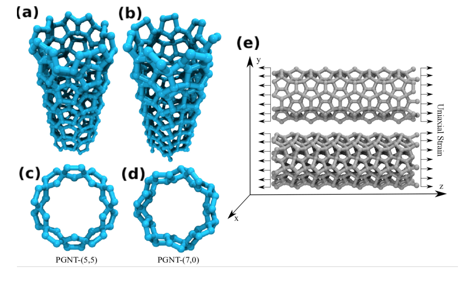 Mechanical Properties of Pentagraphene-based Nanotubes: A Molecular Dynamics Study