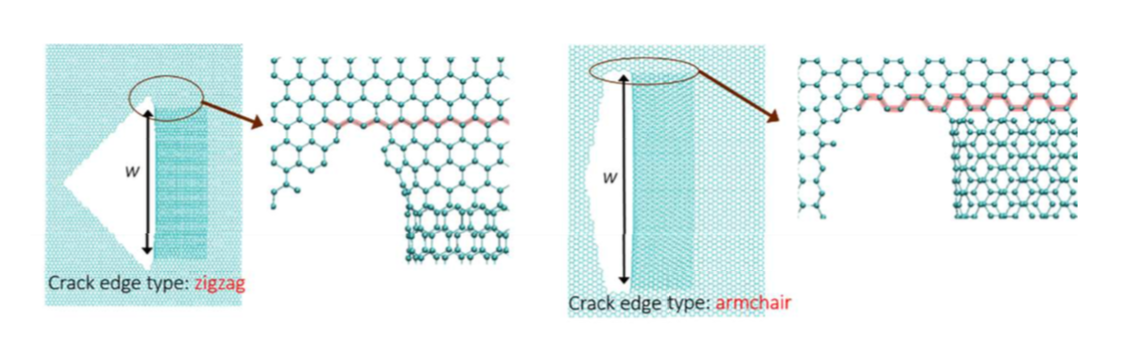 Self-Driven Graphene Tearing and Peeling: A Fully Atomistic Molecular Dynamics Investigation