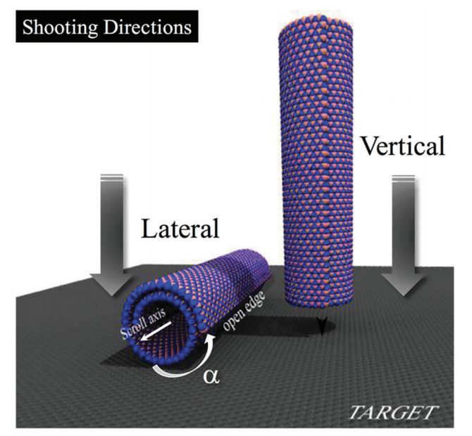 Structural Transformations of Carbon and Boron Nitride Nanoscrolls at High Impact Collisions