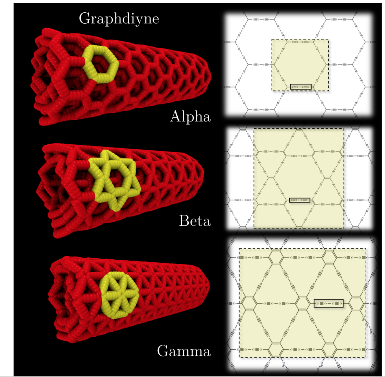 Structural and Thermal Stability of Graphyne and Graphdiyne Nanoscroll Structures