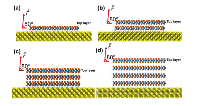 Differences in the Mechanical Properties of Monolayer and Multilayer WSe2/MoSe2