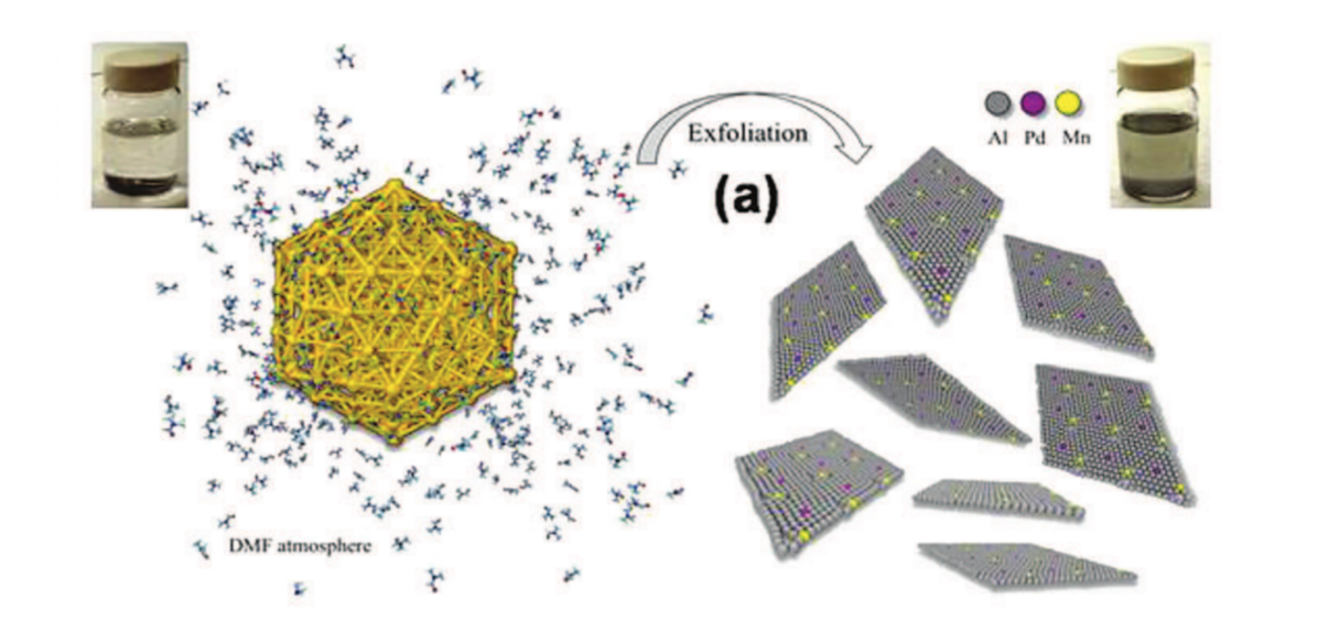Liquid Exfoliation of Icosahedral Quasicrystals
