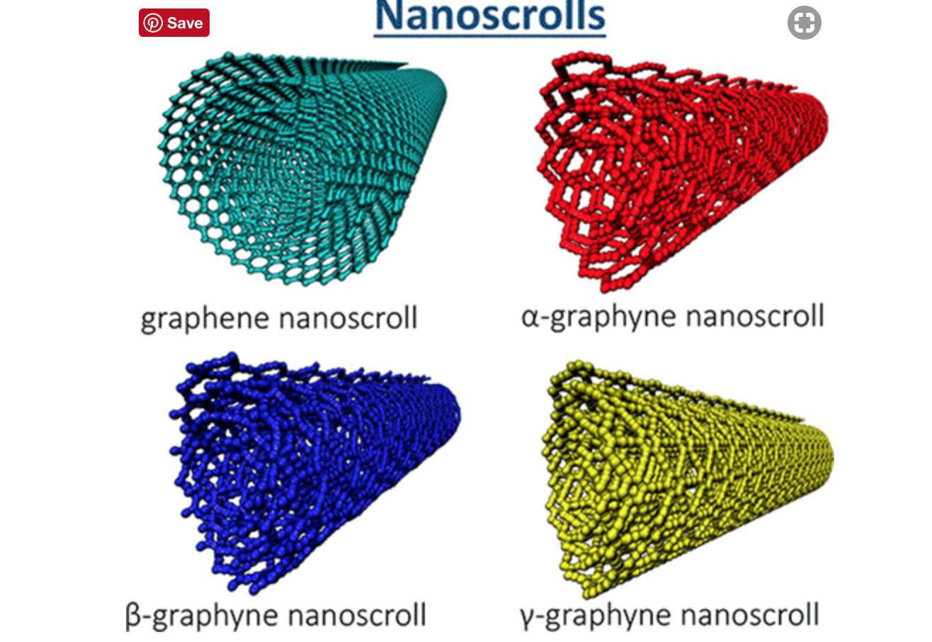 Structural and Thermal Stability of Graphyne and Graphdiyne Nanoscroll Structures (invited paper)