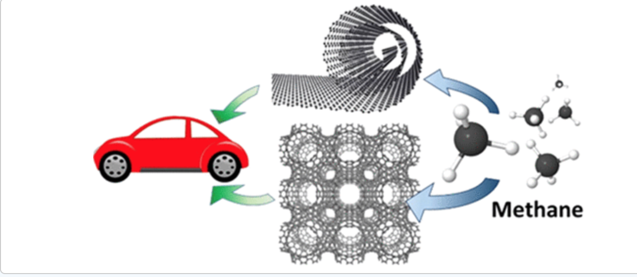 Idealized Carbon-Based Materials Exhibiting Record Deliverable Capacities for Vehicular Methane Storage