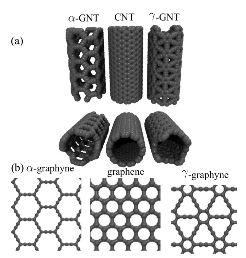 Elastic Properties of Graphyne-based Nanotubes