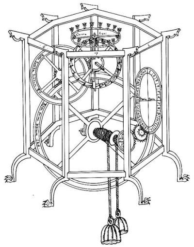 Um relógio mecânico como o de Dondi, usa o movimento de uma polia para  medir o tempo. A polia faz o papel do movimento periódico e da fonte de  energia, ... 78a654260d