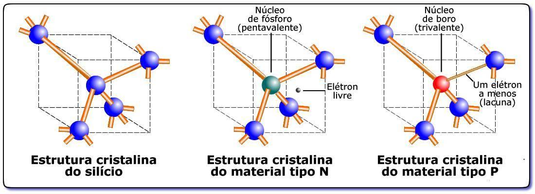 Espectroscopia Atômica E Molecular Laboratório De Física