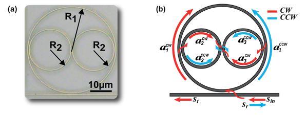 Moleculas fotonicas